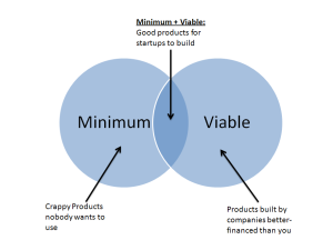 MinimumViableProduct